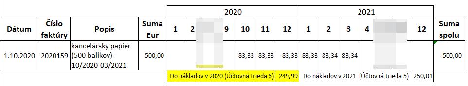 Účet 381 - Náklady budúcich období